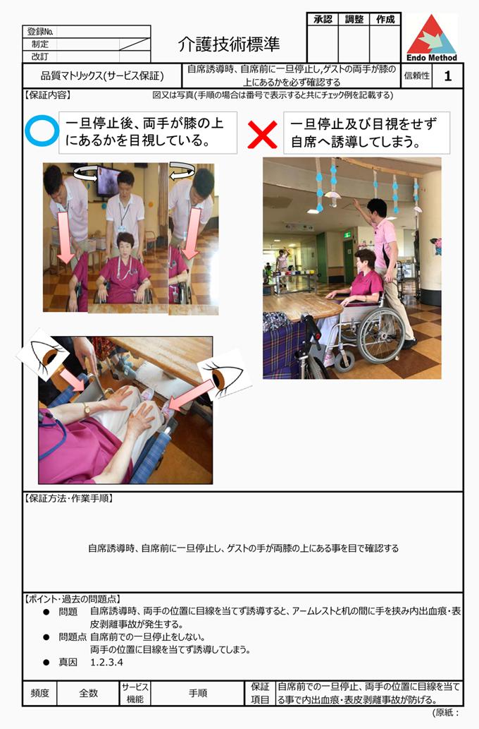 「介護現場」への行為保証 導入事例
